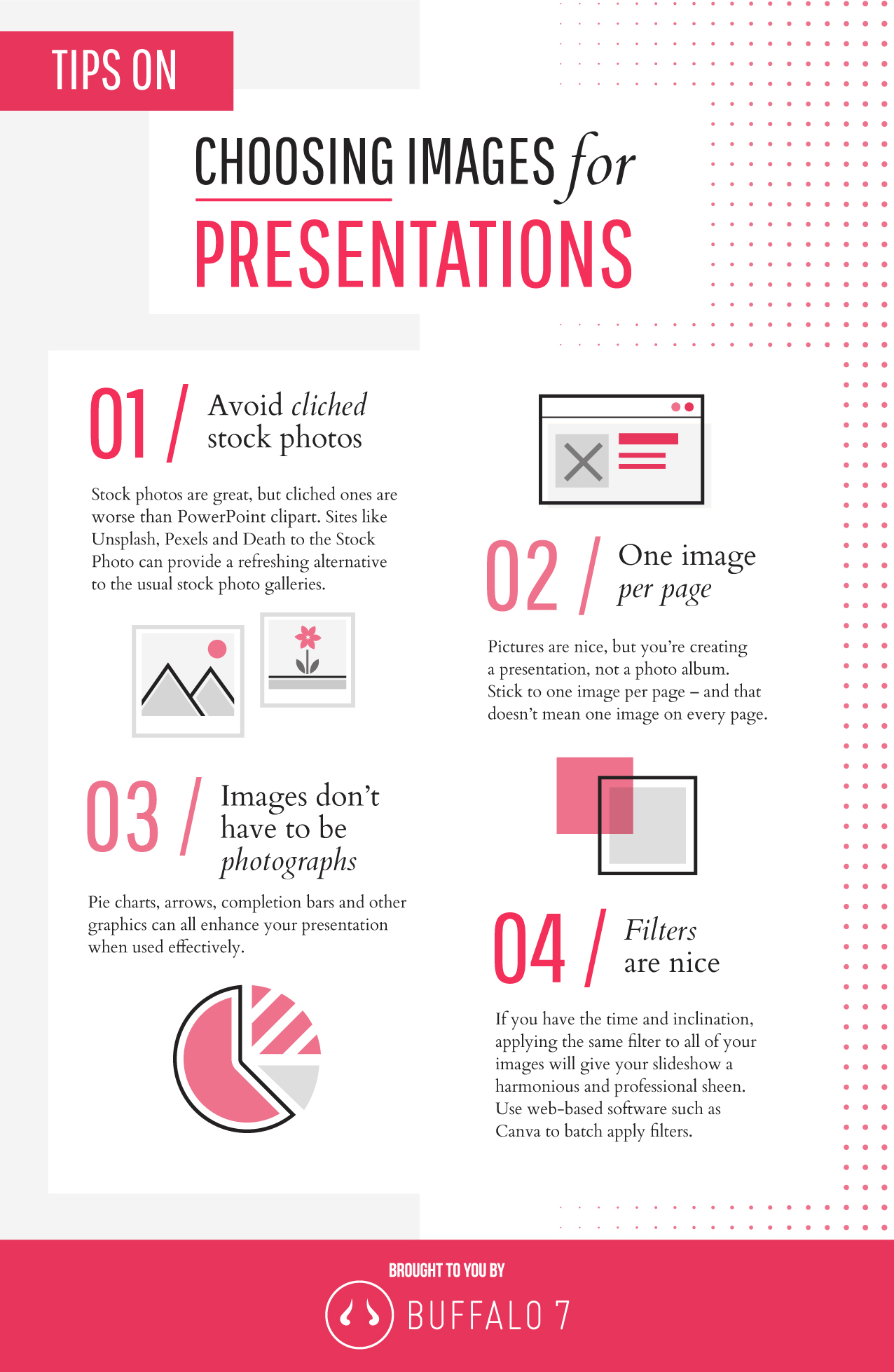 choosing images for presentations
