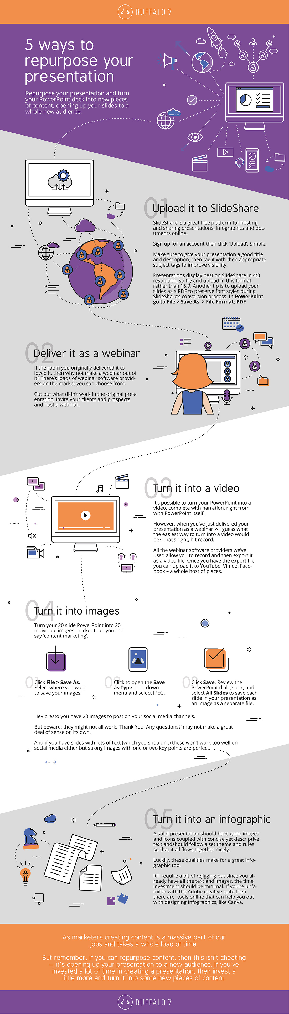 infographic repurpose presentation content