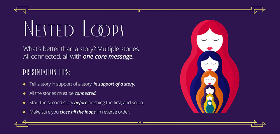 nested loops movie presentation tip