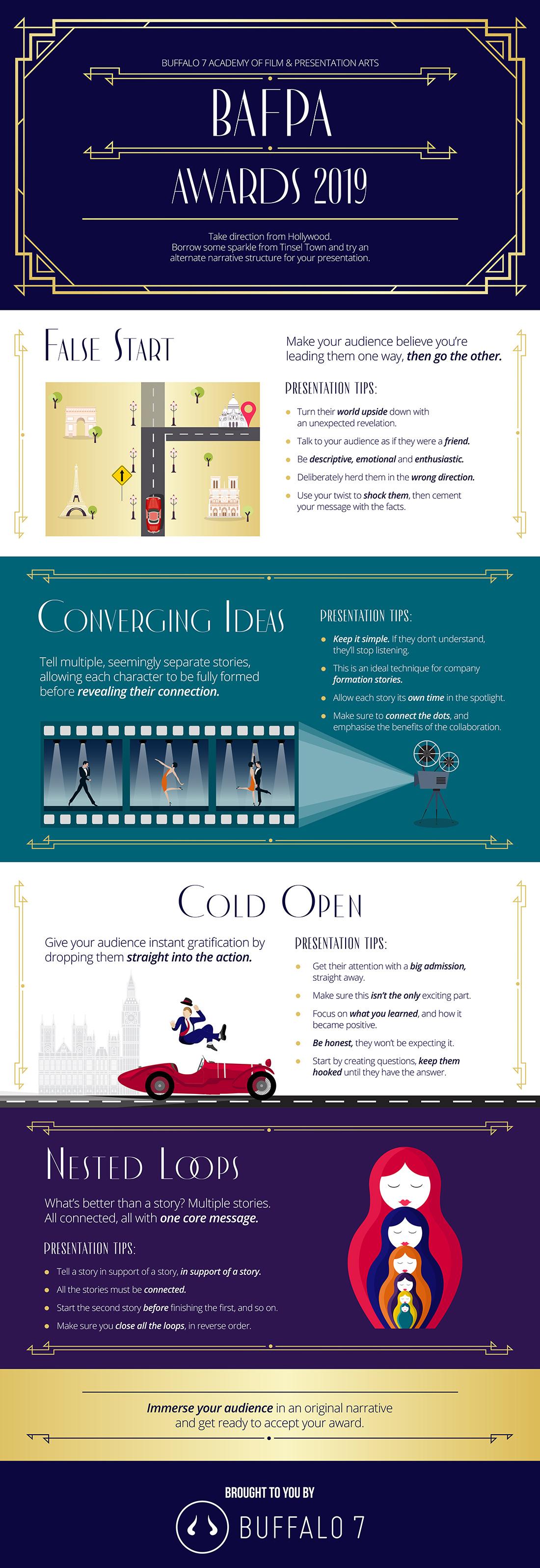 BAFPA - National Storytelling Week Infographic