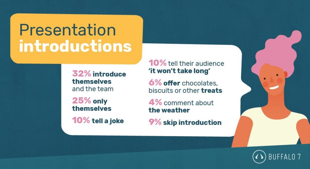 presentation introduction statistics
