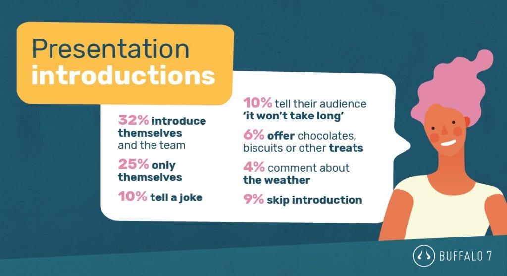presentation introduction statistics