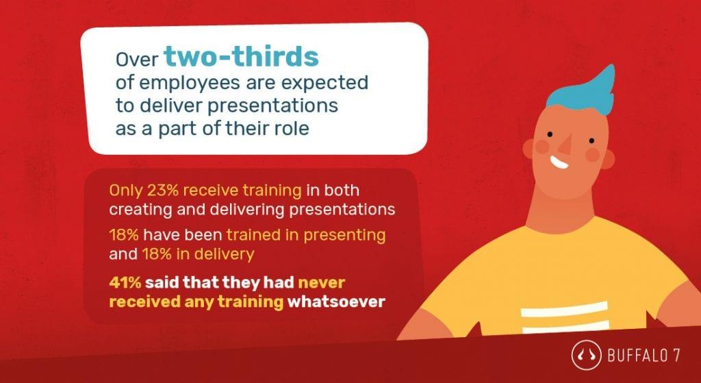 presentation training statistics