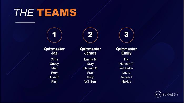 PowerPoint pub quiz teams