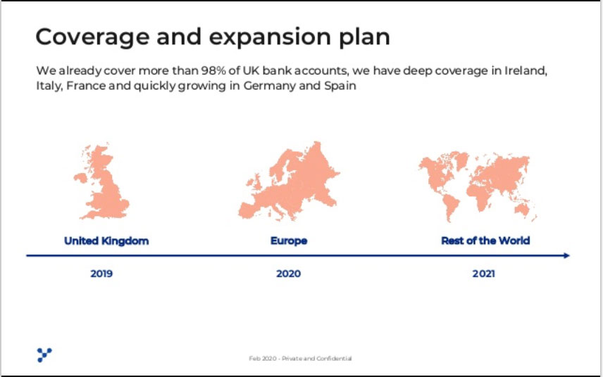 Yapliy expansion plan slide