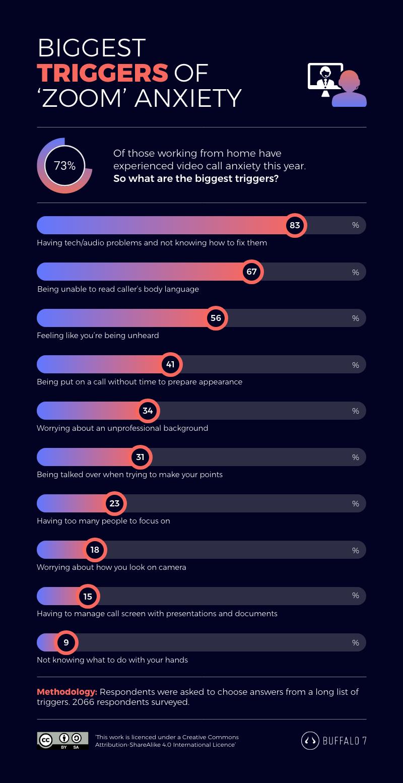Zoom-anxiety-infographic-Buffalo-7.jpg