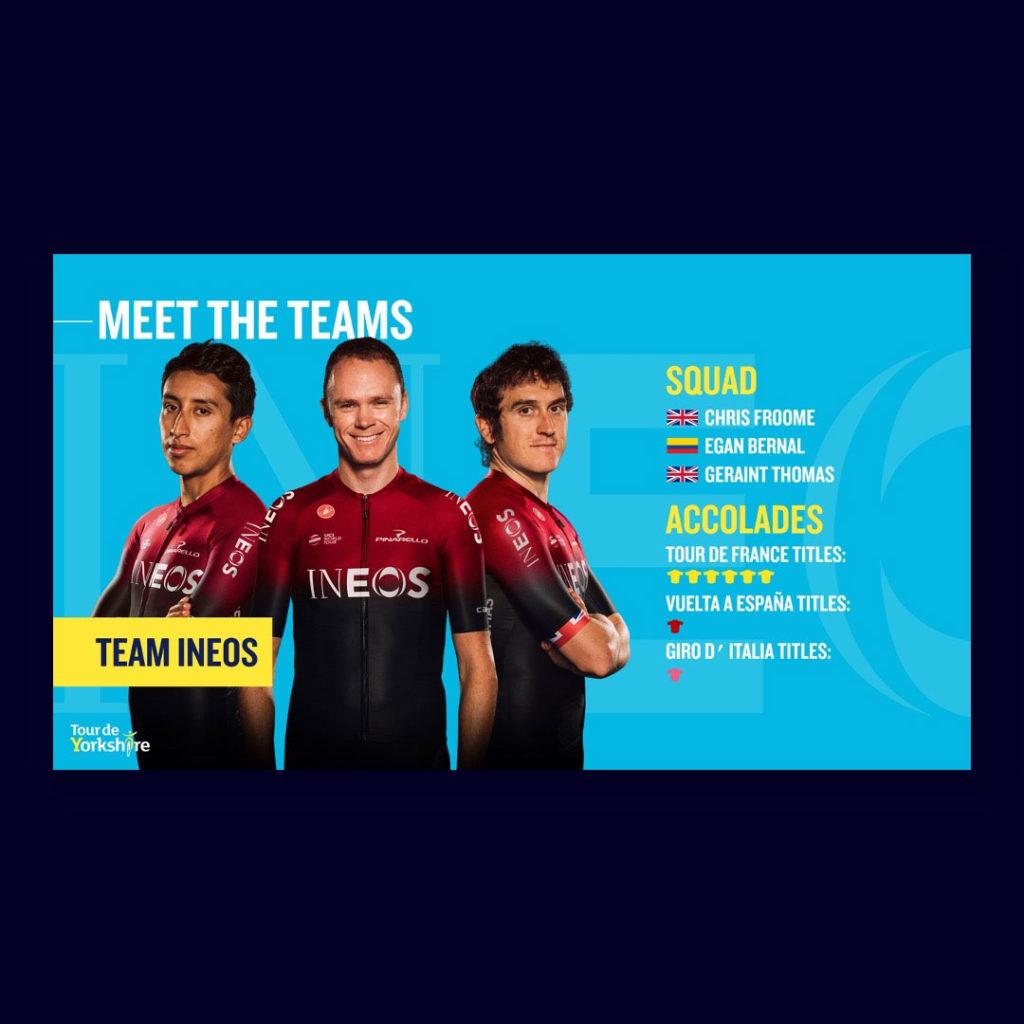 Team Ineos Slide