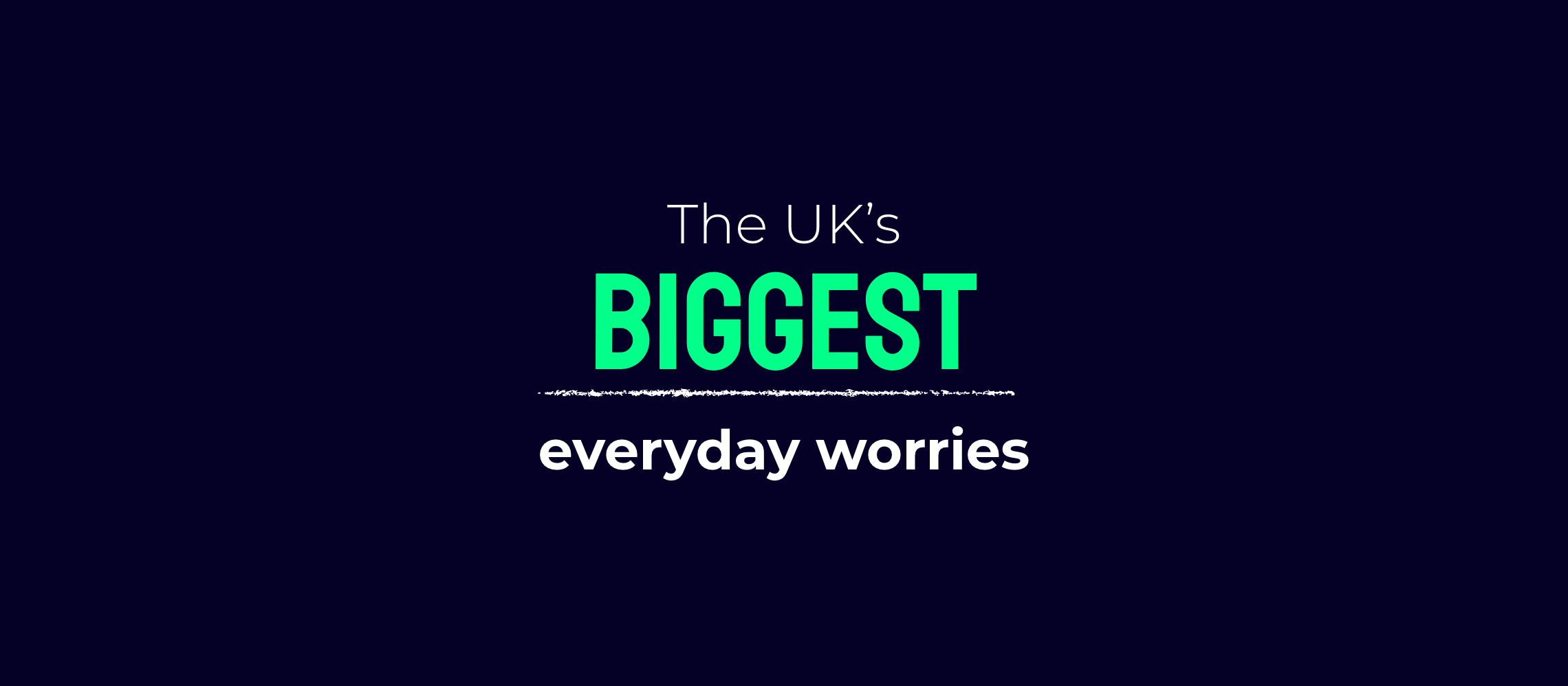Glossophobia, and the UK's biggest everyday worries