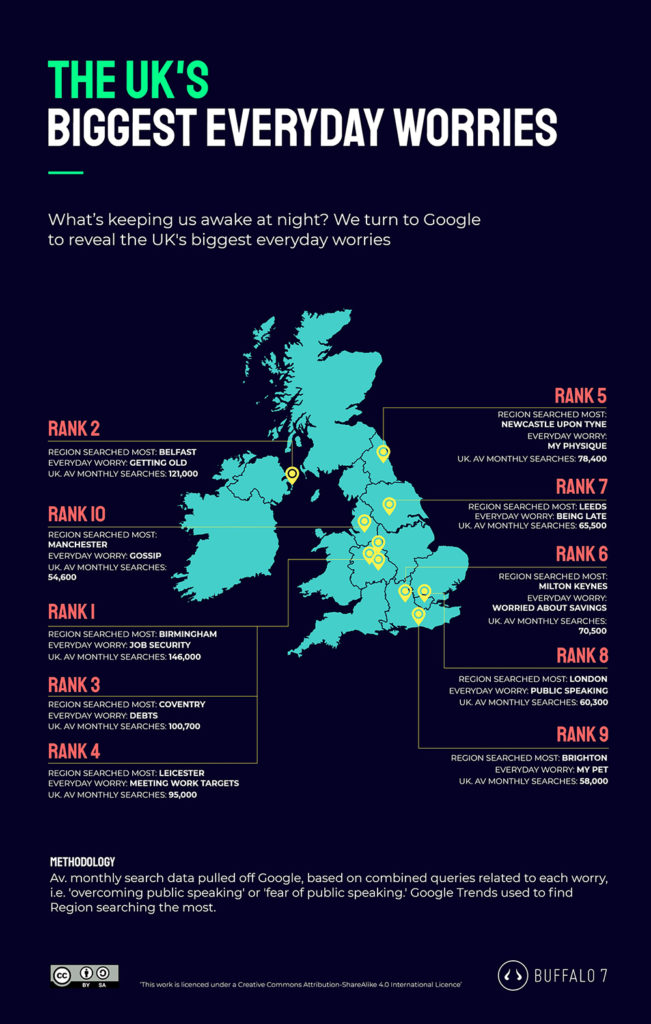map of UK's biggest everyday worries