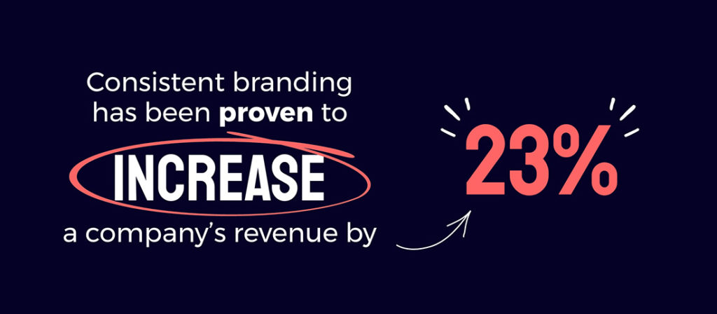 consistent branding increases revenue by 23%